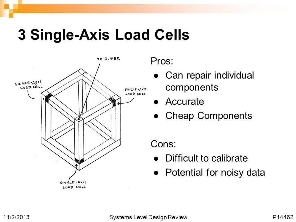 3 Single-Axis Load Cells