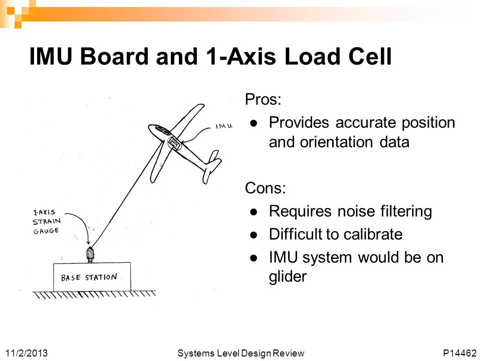 IMU Board and 1-Axis Load Cell