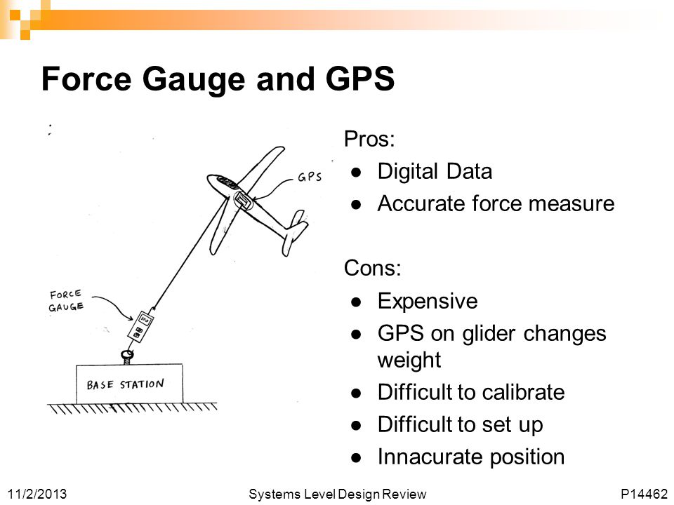 Force Gauge and GPS Pros: Digital Data Accurate force measure Cons: