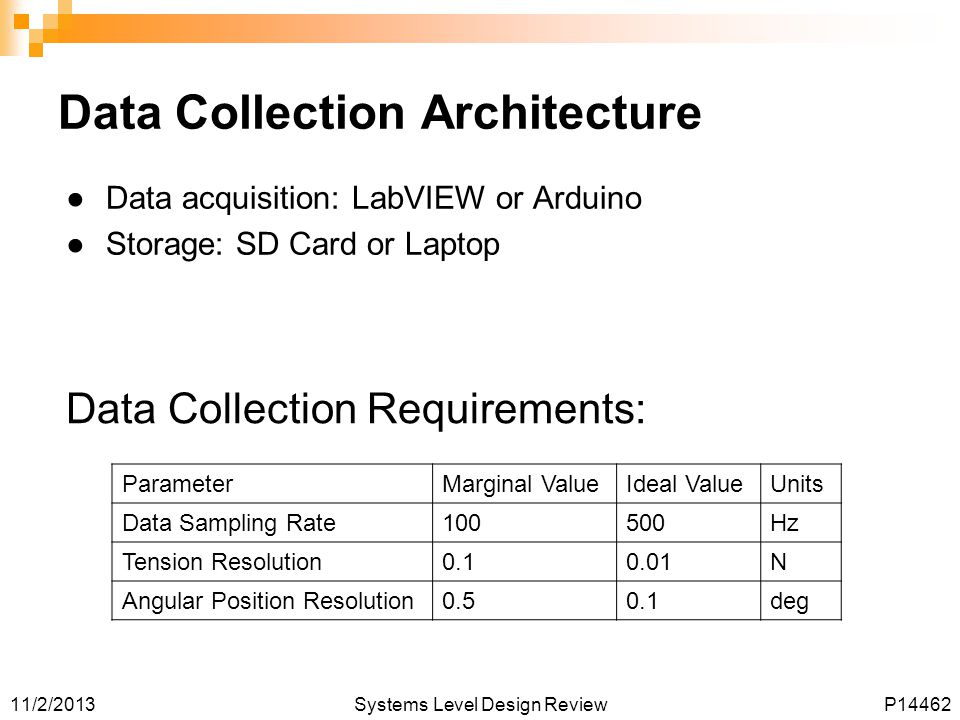 Data Collection Architecture