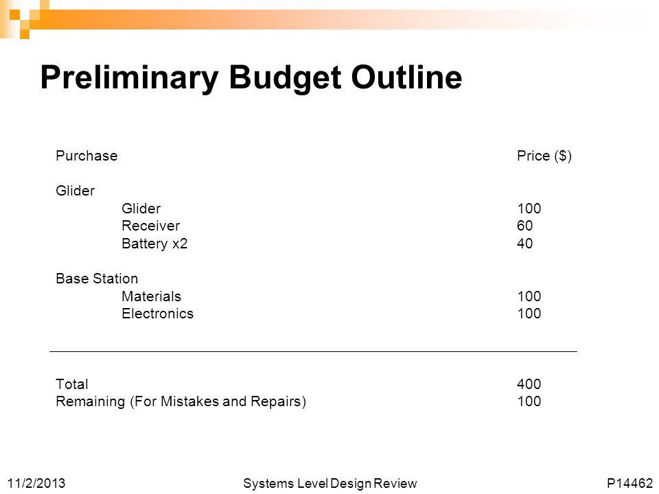 Preliminary Budget Outline