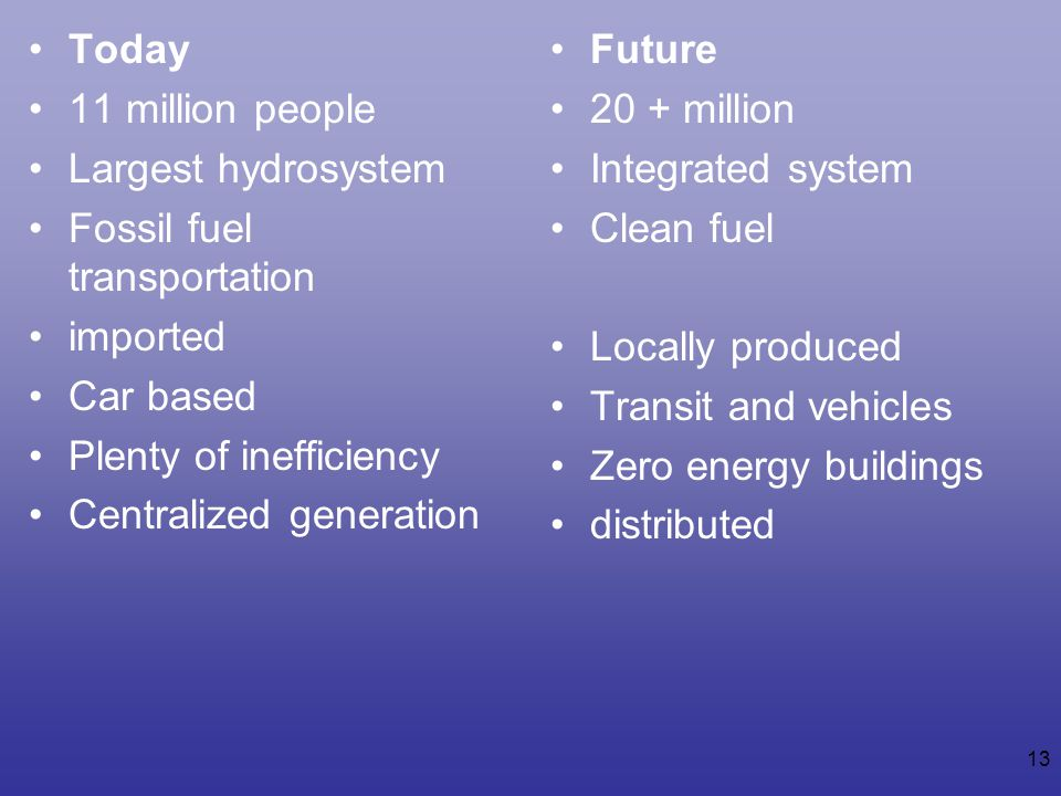 Today 11 million people. Largest hydrosystem. Fossil fuel transportation. imported. Car based. Plenty of inefficiency.