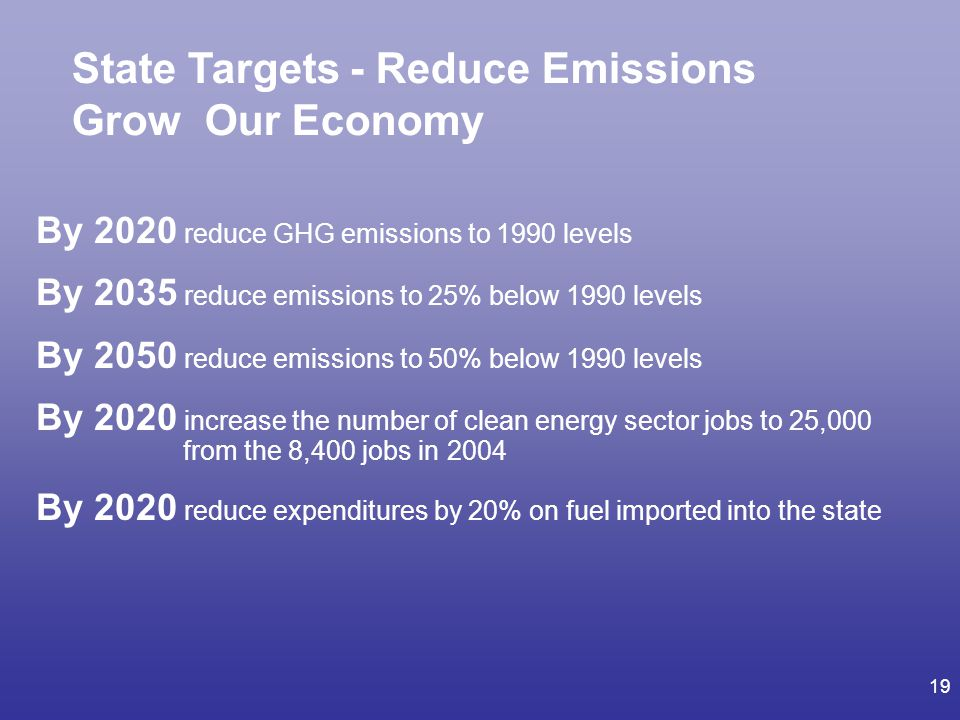 State Targets - Reduce Emissions Grow Our Economy