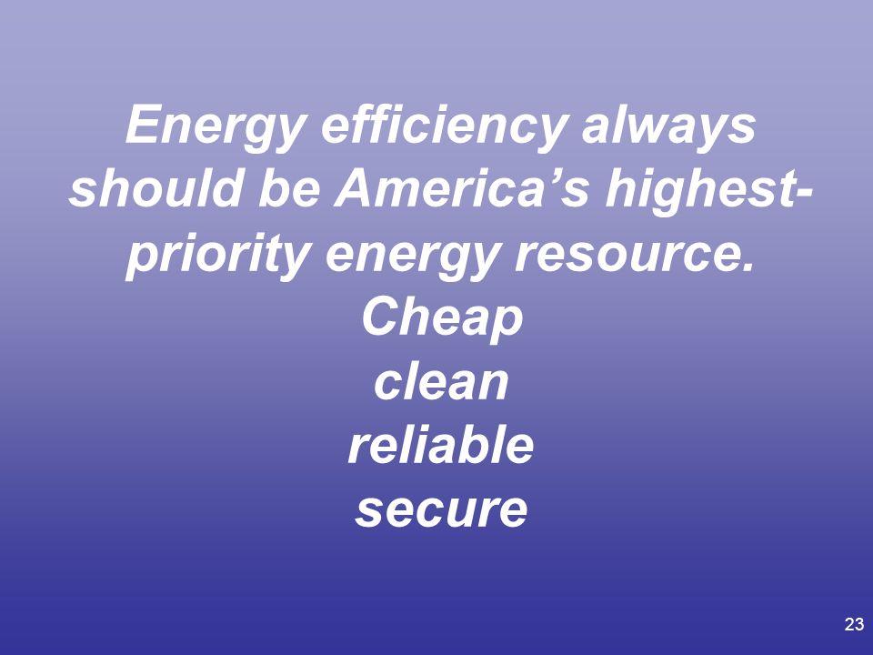 Energy efficiency always should be America's highest-priority energy resource.