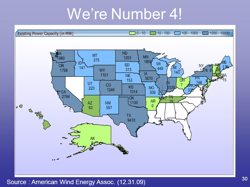 We're Number 4! Source : American Wind Energy Assoc. (12.31.09)