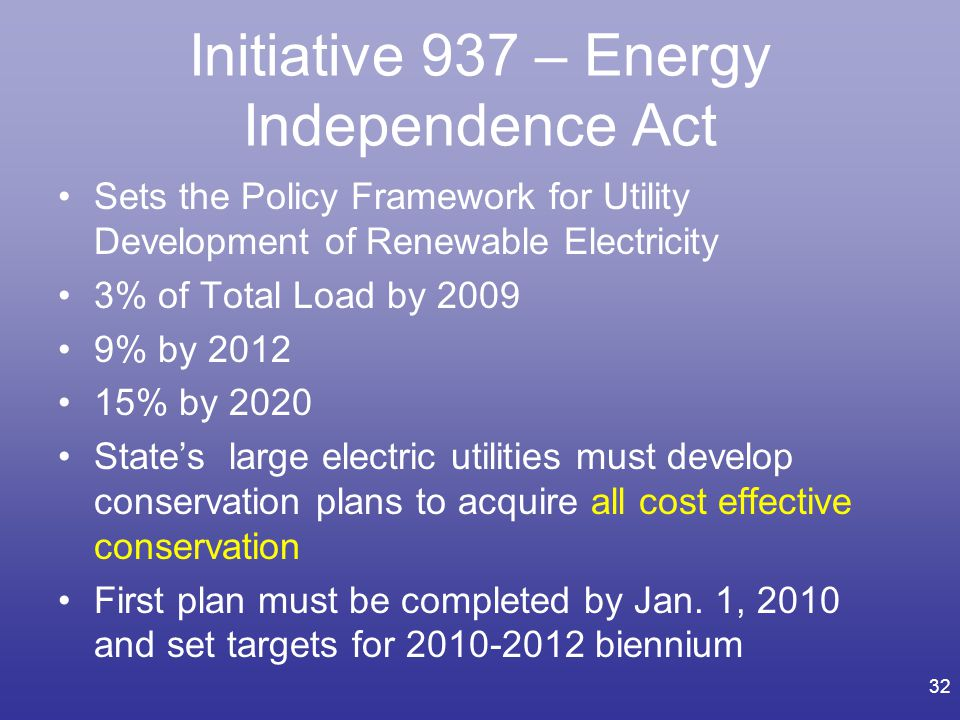 Initiative 937 – Energy Independence Act