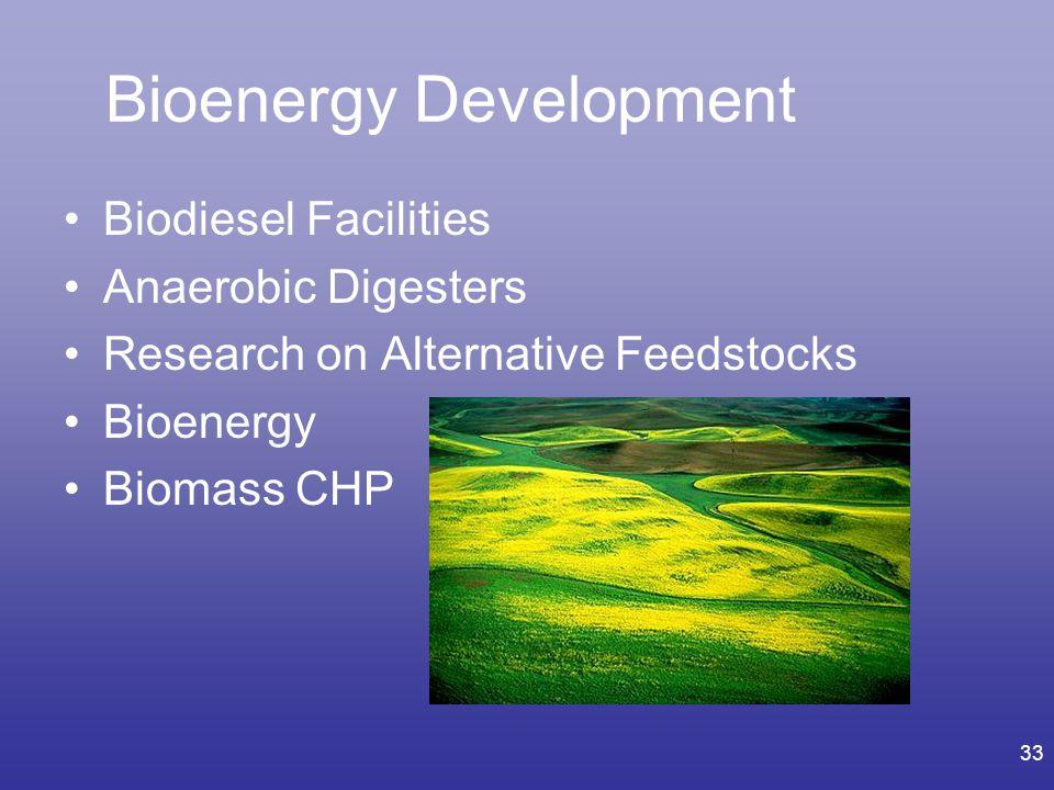 Bioenergy Development