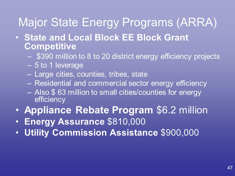 Major State Energy Programs (ARRA)