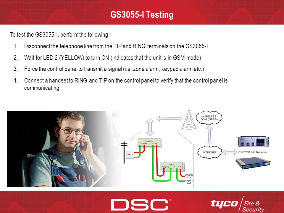 GS3055-I Testing To test the GS3055-I, perform the following: