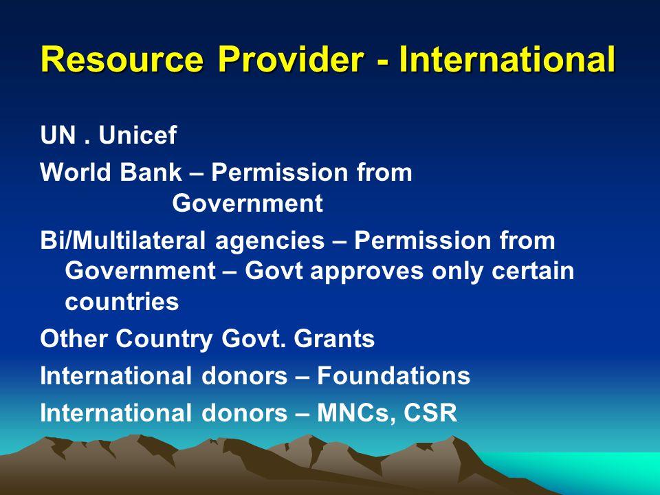Resource Provider - International