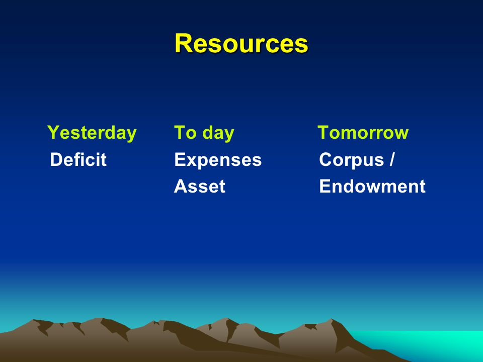 Resources Yesterday To day Tomorrow Deficit Expenses Corpus /