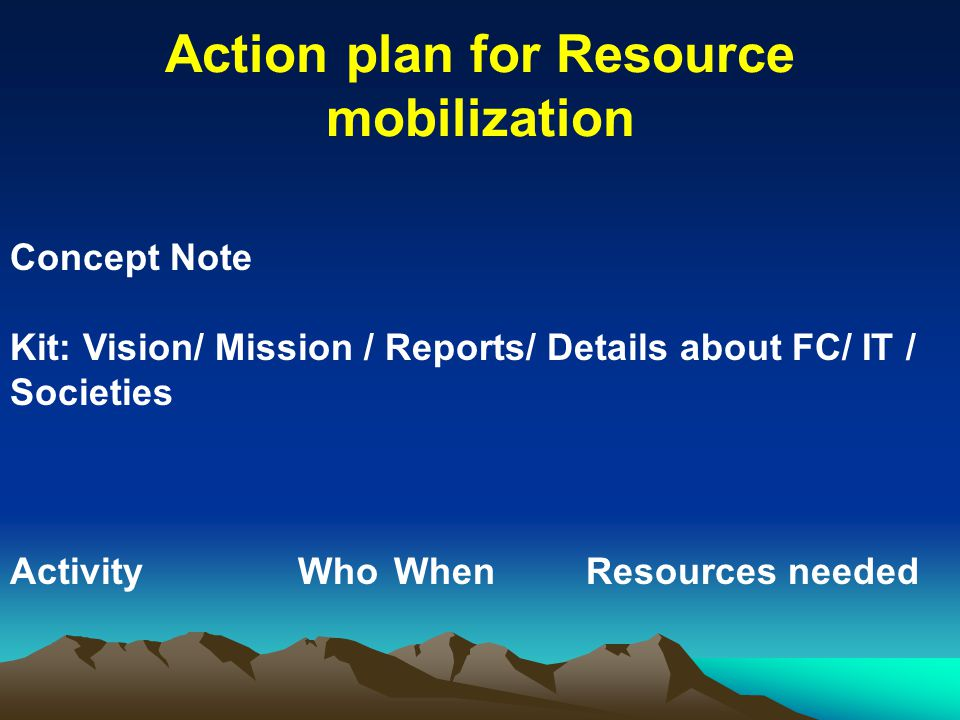 Action plan for Resource mobilization