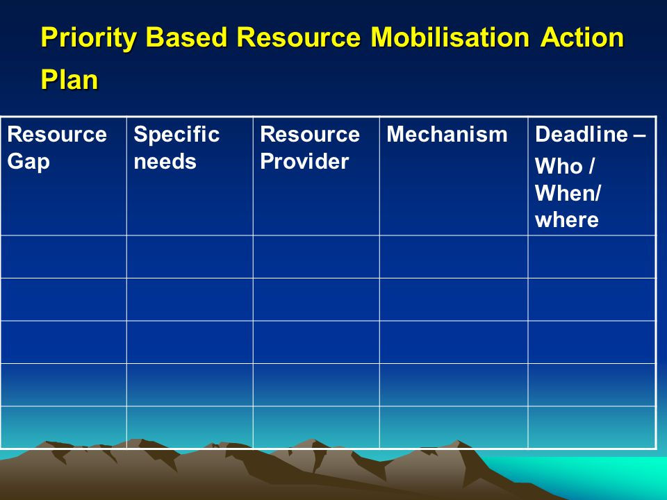 Priority Based Resource Mobilisation Action Plan