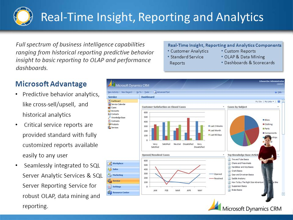 Real-Time Insight, Reporting and Analytics