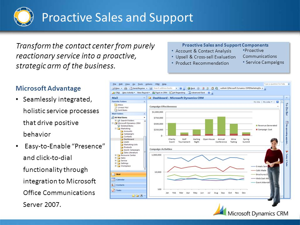 Proactive Sales and Support