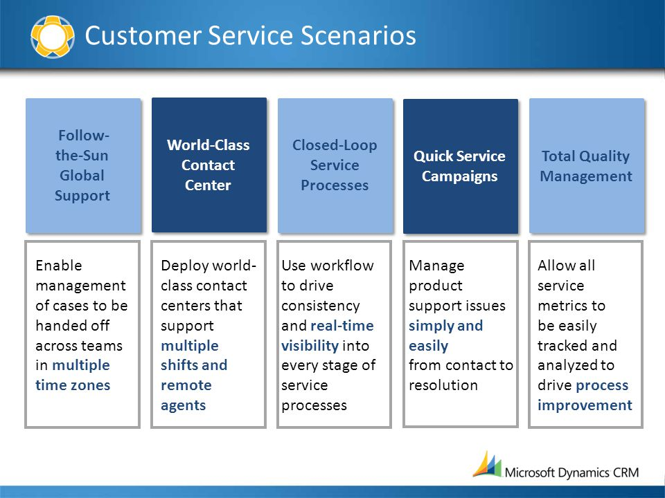 Customer Service Scenarios
