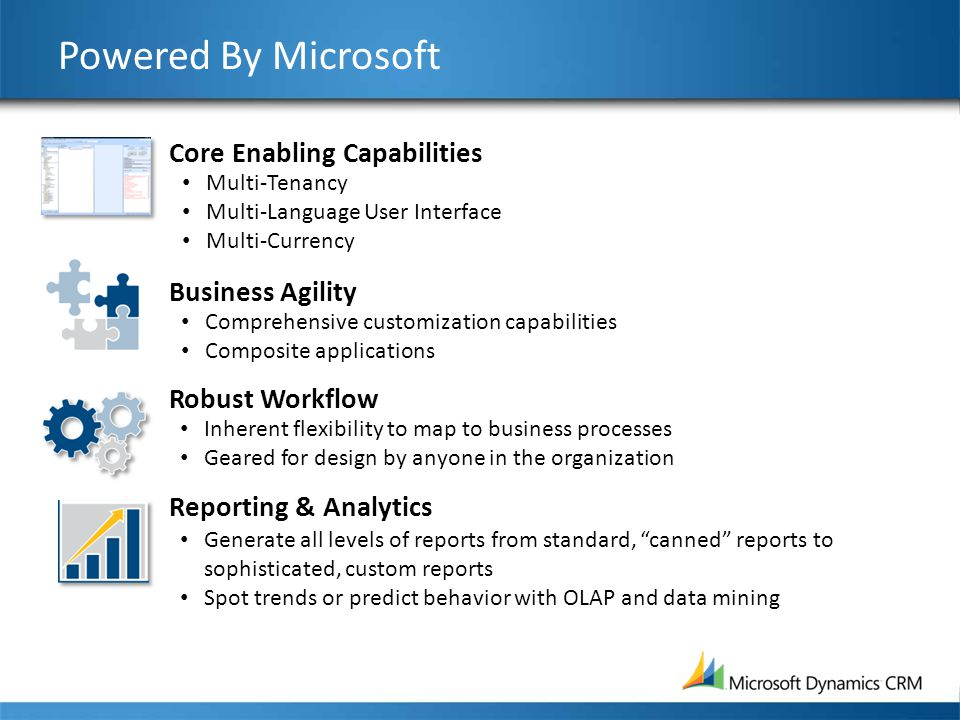 Powered By Microsoft Core Enabling Capabilities Business Agility Robust Workflow Reporting & Analytics