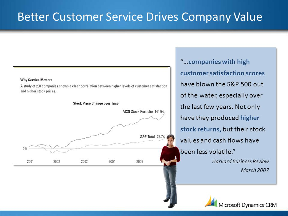 Better Customer Service Drives Company Value