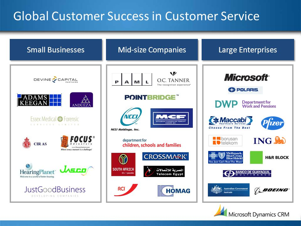 Global Customer Success in Customer Service