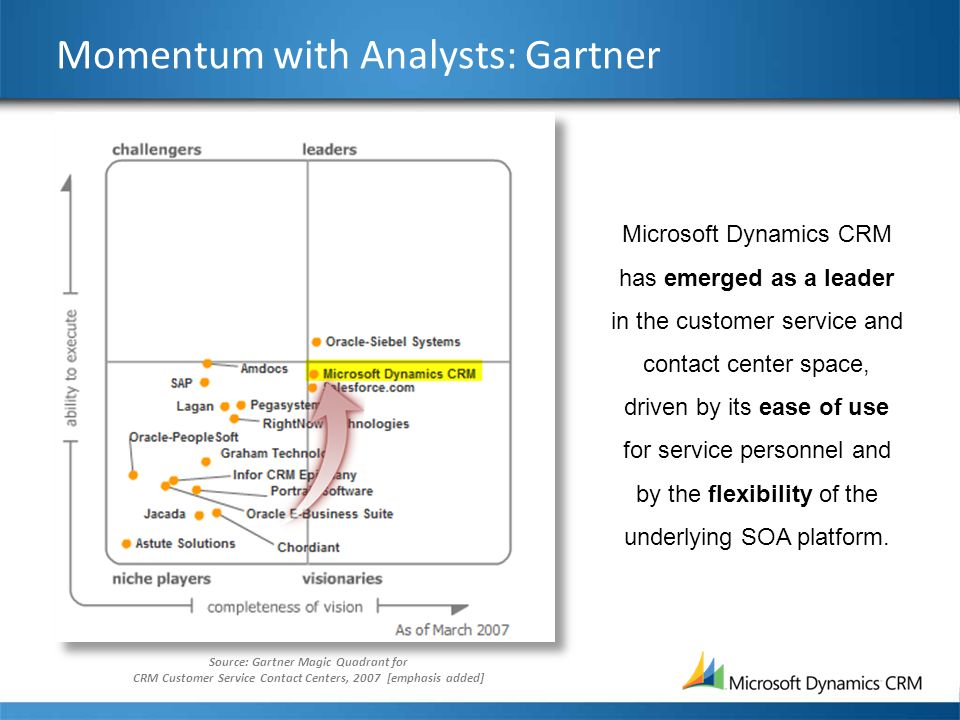 Momentum with Analysts: Gartner