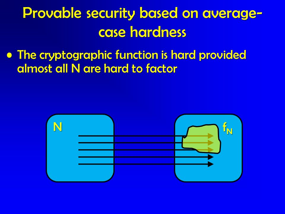 Provable security based on average-case hardness