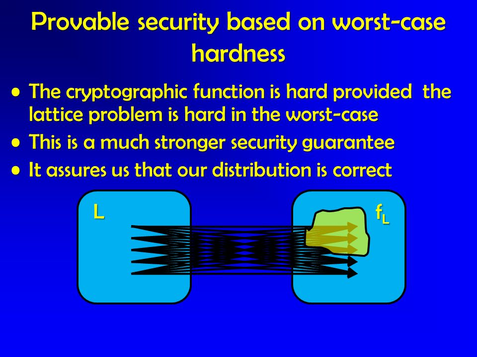 Provable security based on worst-case hardness
