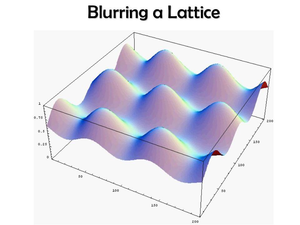 Blurring a Lattice