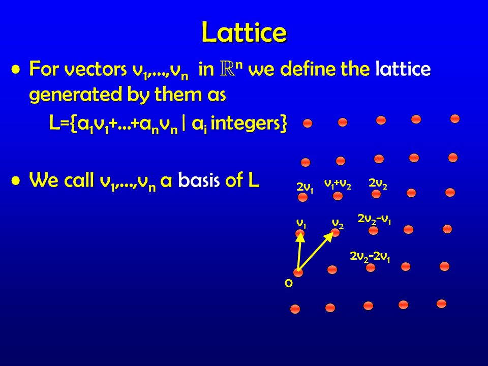 Lattice For vectors v1,…,vn in Rn we define the lattice generated by them as. L={a1v1+…+anvn | ai integers}