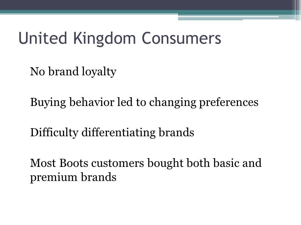 United Kingdom Consumers