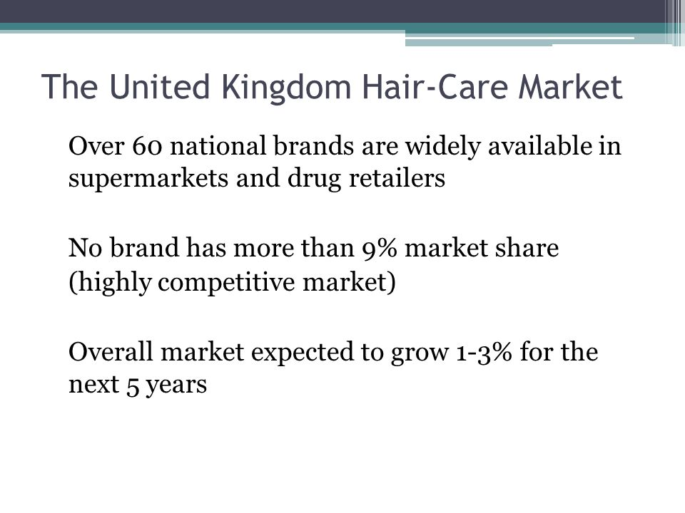 The United Kingdom Hair-Care Market