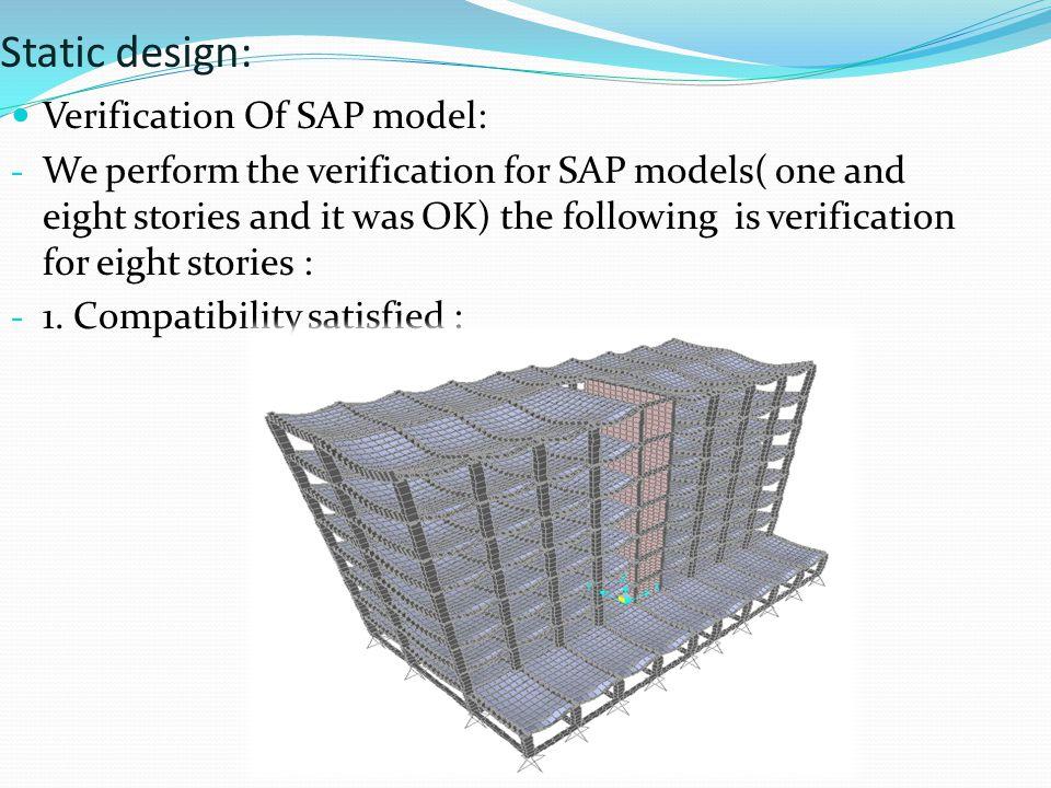 Static design: Verification Of SAP model: