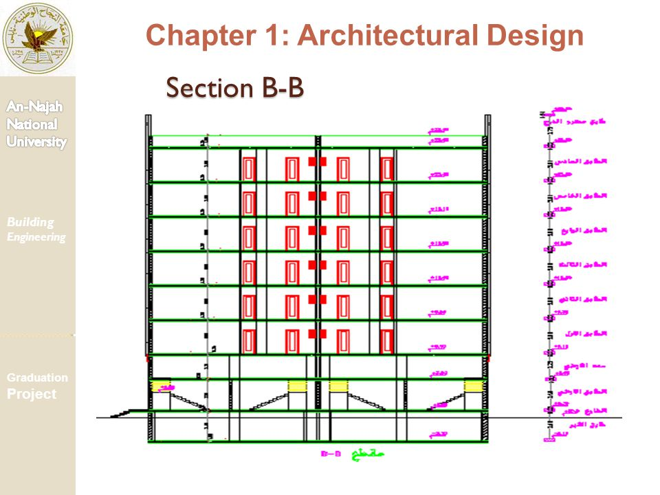 Chapter 1: Architectural Design Section B-B