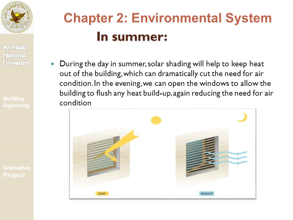 Chapter 2: Environmental System In summer: