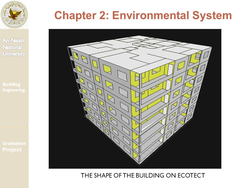 THE SHAPE OF THE BUILDING ON ECOTECT