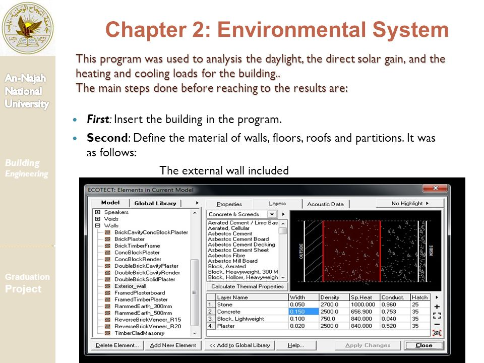 Chapter 2: Environmental System