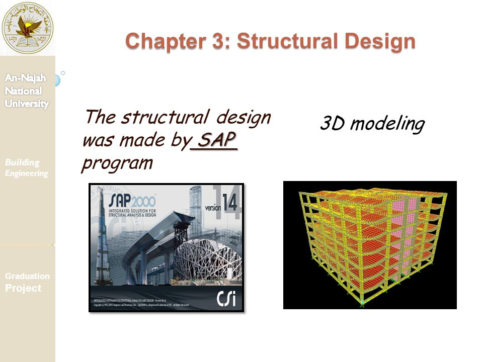 The structural design was made by SAP program