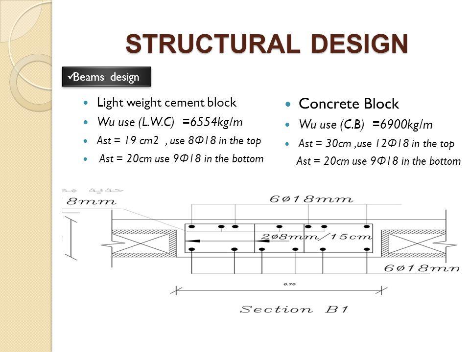 structural design Concrete Block Light weight cement block