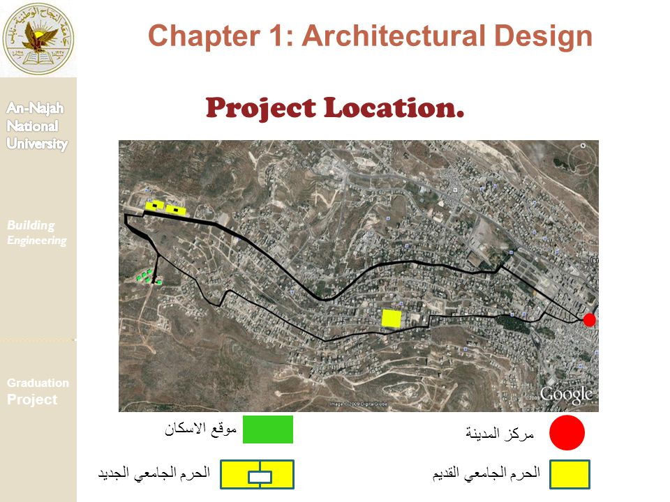 Chapter 1: Architectural Design