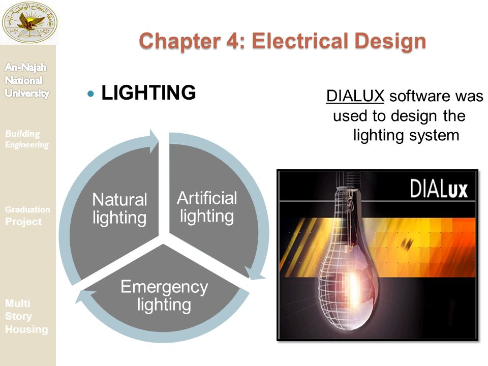 Chapter 4: Electrical Design