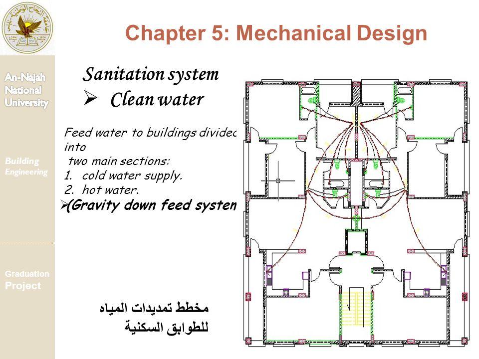 Chapter 5: Mechanical Design