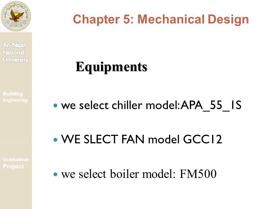 Equipments Chapter 5: Mechanical Design