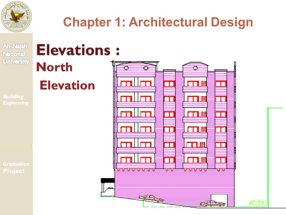 Elevations : North Elevation