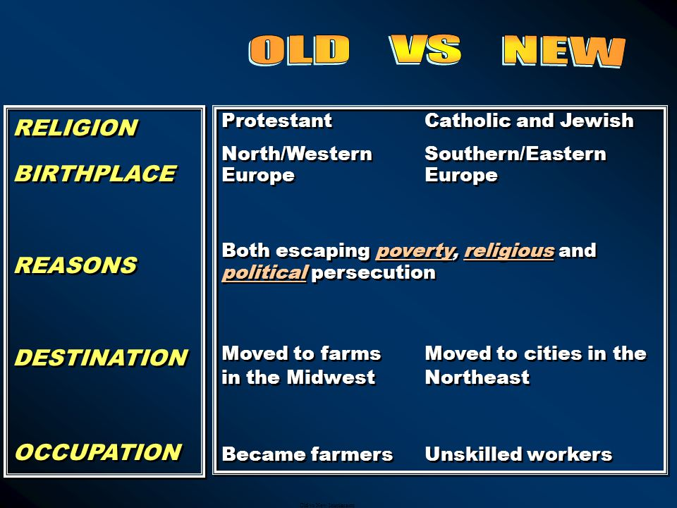 OLD VS NEW RELIGION BIRTHPLACE REASONS DESTINATION OCCUPATION