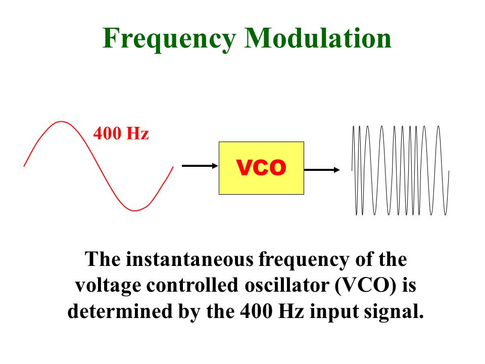 Frequency Modulation VCO