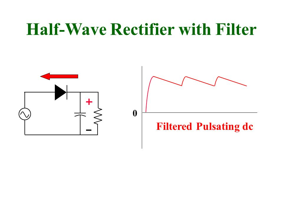Half-Wave Rectifier with Filter