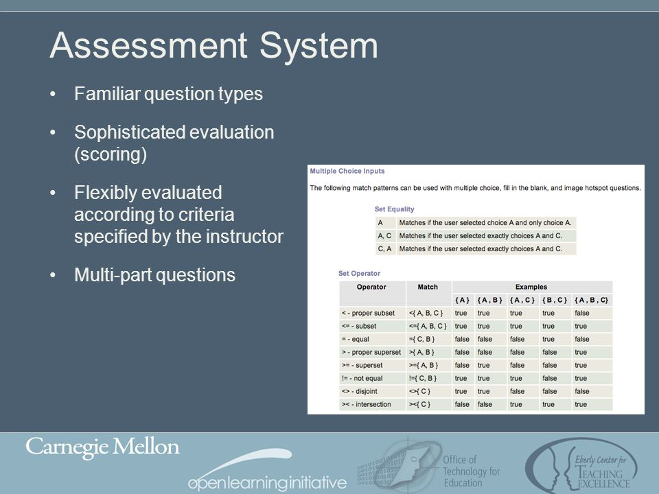 Assessment System Familiar question types