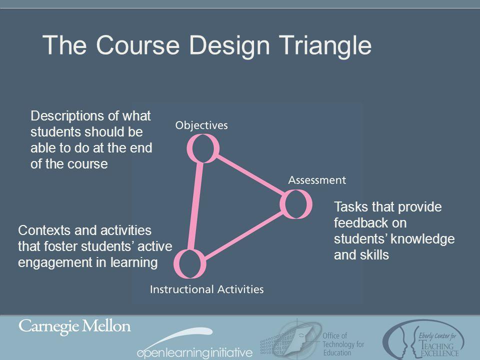 The Course Design Triangle