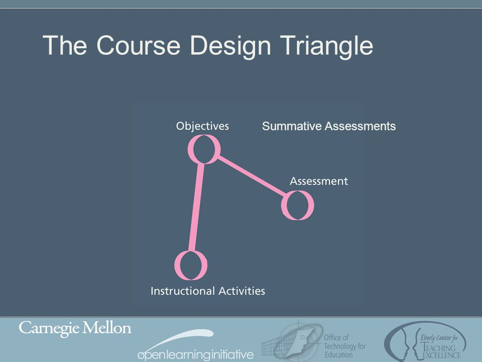 The Course Design Triangle