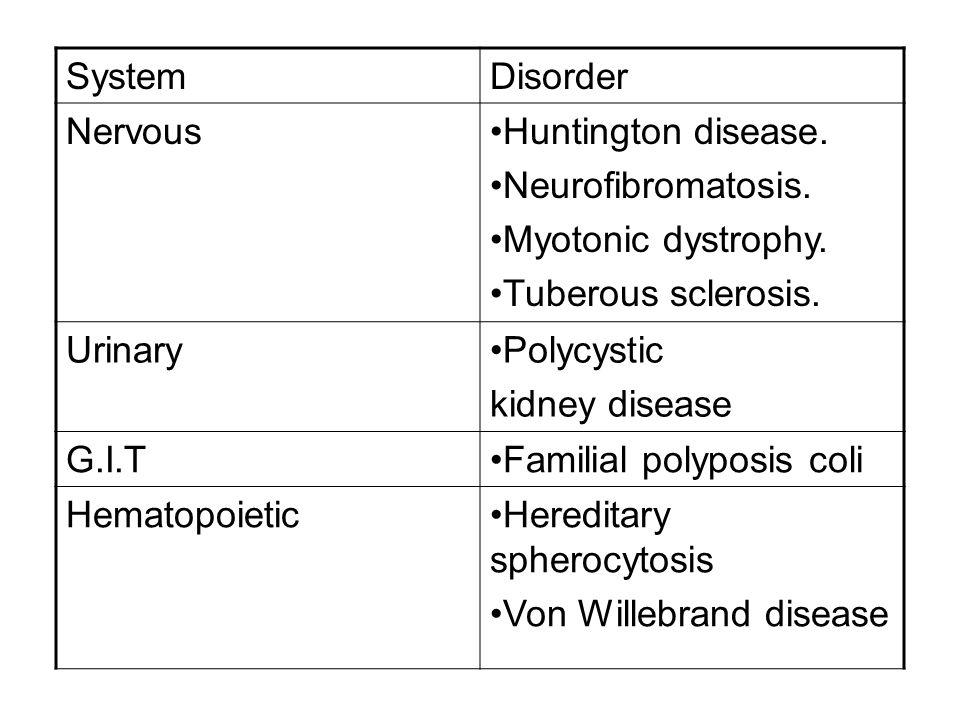 SystemDisorder. Nervous. Huntington disease. Neurofibromatosis. Myotonic dystrophy. Tuberous sclerosis.