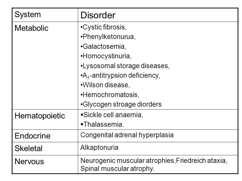 Disorder System Metabolic Hematopoietic Endocrine Skeletal Nervous